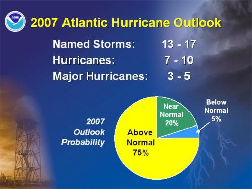 http://www.caribbean-on-line.com/hurricanes/images/hurricane-season-2007-outlook-thumb.jpg